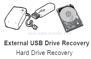 raw external drive recovery