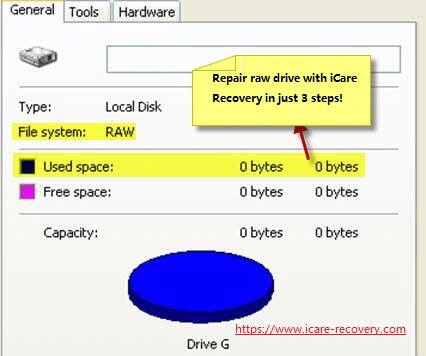raw drive not formatted